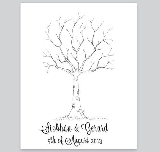 Fingerprint Tree - Design 2